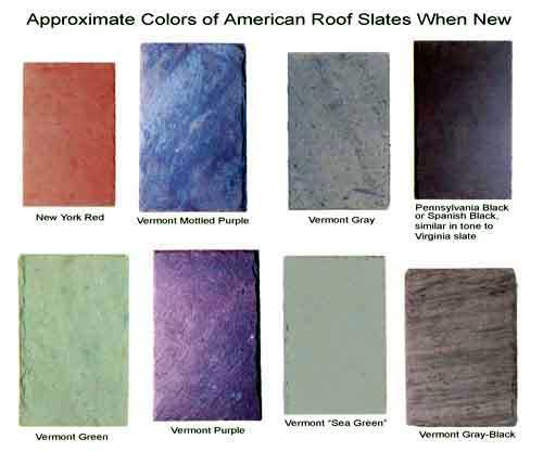 How to identify roof slate for Vermont slate colors