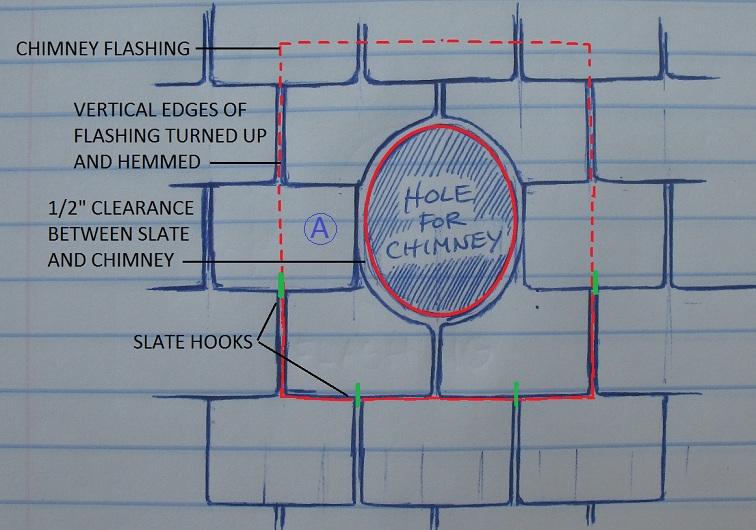 chimney flashing revised1